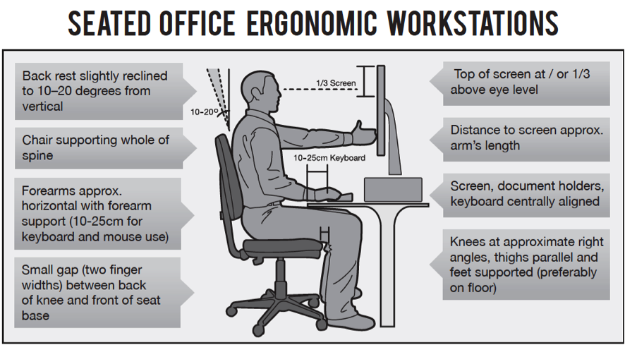 Ergonomic Chair Position