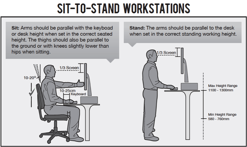 Your comprehensive Office Ergonomics Guide - The Osteopaths